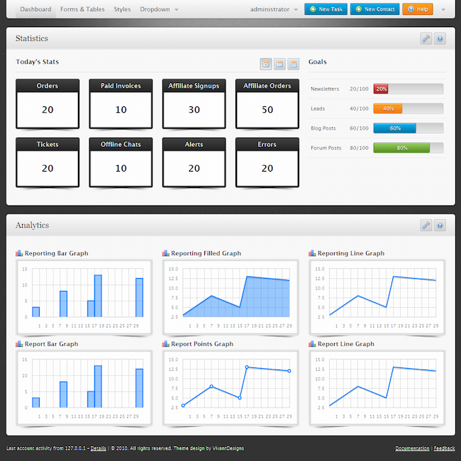 NeueAdmin Marketing Dashboard