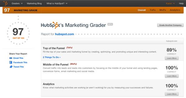 Marketing Grader, Web Spy, Spy on your competitors