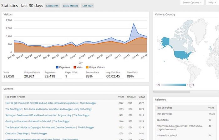 Google Analytics+