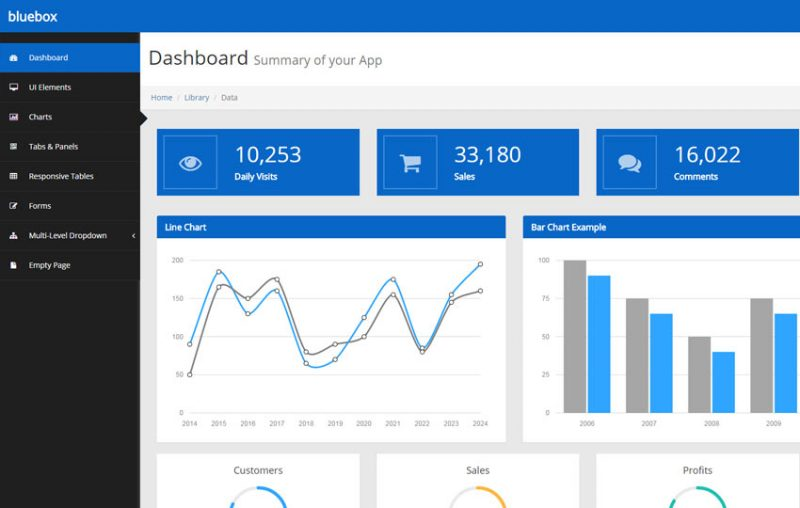 Bluebox Admin Template