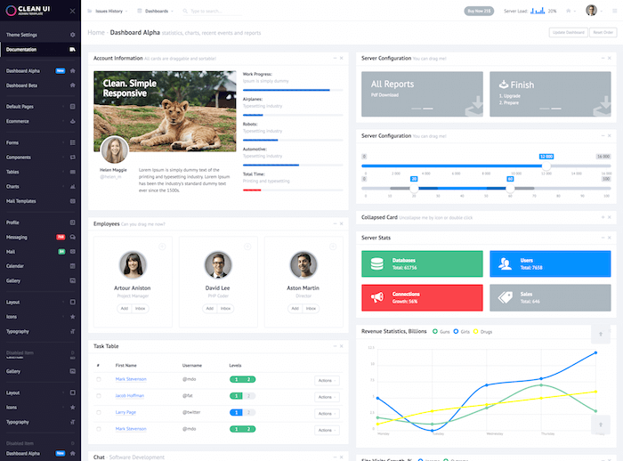 Clean UI Admin Template