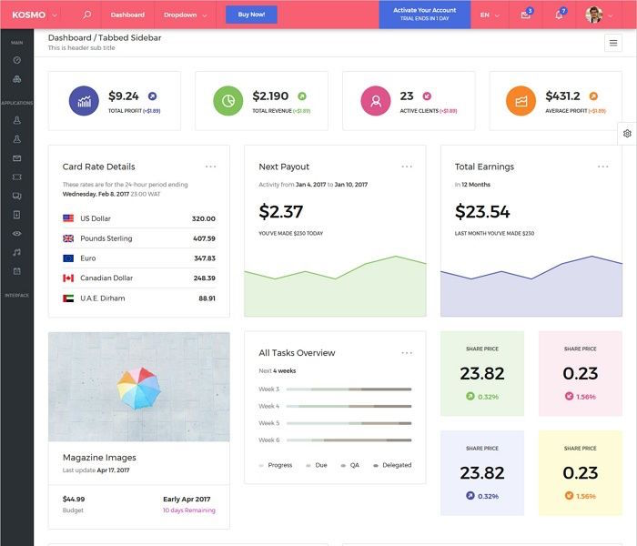 KOSMO Admin Dashboard Template