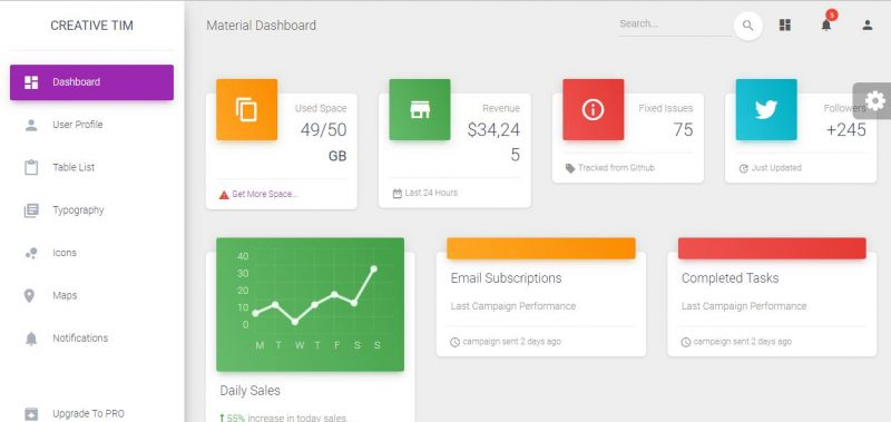 MATERIAL DASHBOARD ADMIN TEMPLATE