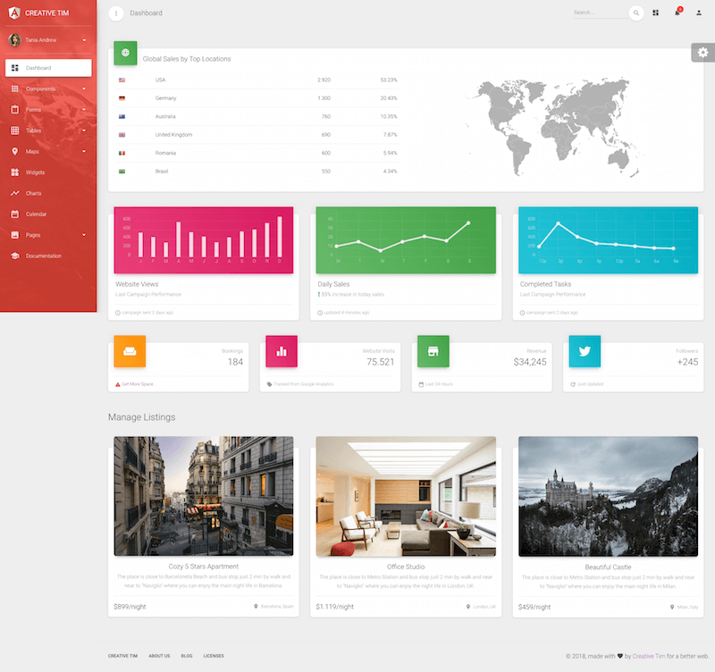 angular2 Template Creative Tim