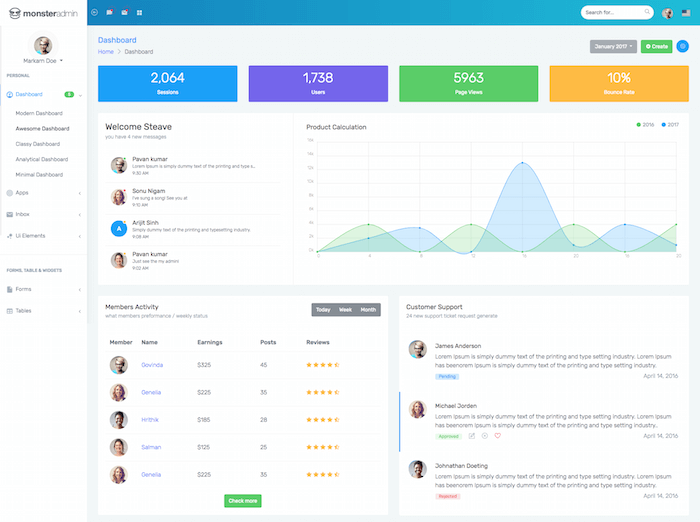 Monster Bootstrap 4 Admin Template